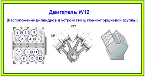 Как идёт нумерация цилиндров
