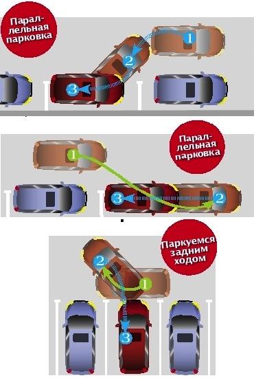 параллельная парковка передним