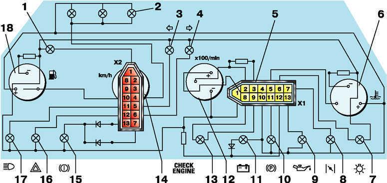 панели приборов ВАЗ 2110