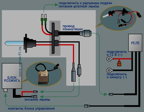 Схема розжига ксеноновых ламп